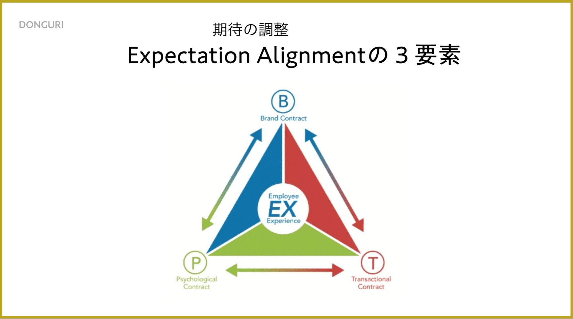 エンプロイーエクスペリエンス(EX)とは?企業における意味・定義、考え方と活かし方
